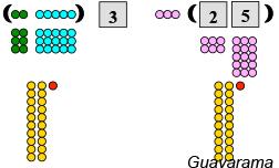 commutative2