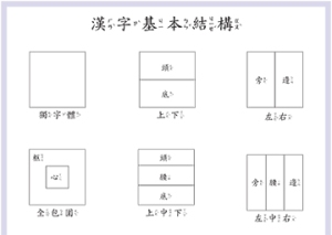 2. chinese structure