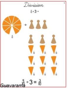Chart 18