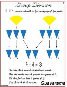 Chart 20
