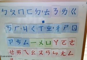 zhuyin blackboard