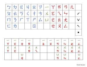 zhuyin reference sheet